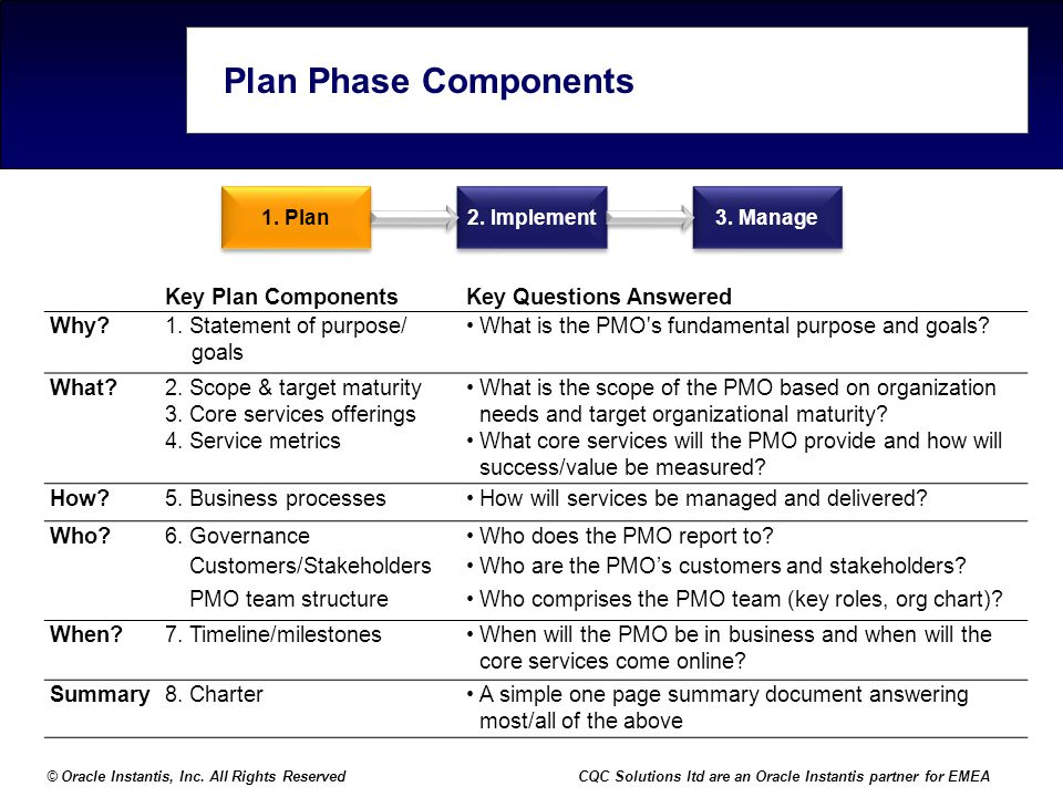 © Oracle Instantis, Inc. All Rights ReservedCQC Solutions ltd are an Oracle Instantis partner for EMEA Plan Phase Components Key Plan ComponentsKey Qu