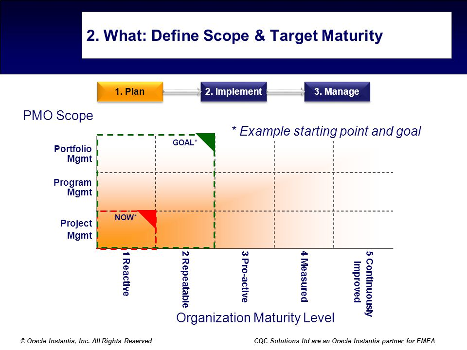 © Oracle Instantis, Inc. All Rights ReservedCQC Solutions ltd are an Oracle Instantis partner for EMEA 2. What: Define Scope & Target Maturity Portfol
