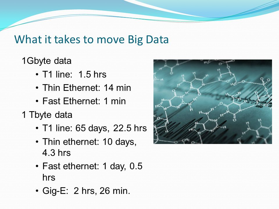 What it takes to move Big Data 1Gbyte data T1 line: 1.5 hrs Thin Ethernet: 14 min Fast Ethernet: 1 min 1 Tbyte data T1 line: 65 days, 22.5 hrs Thin ethernet: 10 days, 4.3 hrs Fast ethernet: 1 day, 0.5 hrs Gig-E: 2 hrs, 26 min.