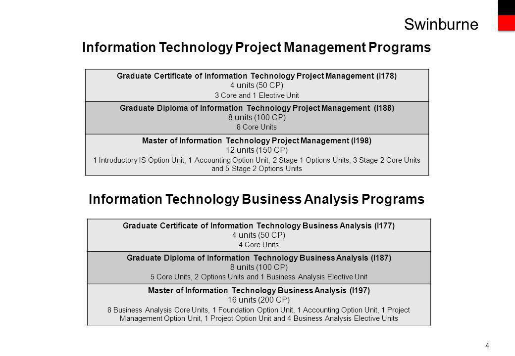 Swinburne 5 Please click on the link to see the Program Planners Graduate Certificate of Information Systems Management – I078 Graduate Diploma of Information Systems Management – I088 Master of Information Systems Management – I098 Master of Information Systems Management / Master of Business Administration – A098 Graduate Certificate of Information Technology Project Management – I178 Graduate Diploma of Information Technology Project Management – I188 Master of Information Technology Project Management – I198 Graduate Certificate of Information Technology Business Analysis – I177 Graduate Diploma of Information Technology Business Analysis – I187 Master of Information Technology Business Analysis – I197 Program Planners