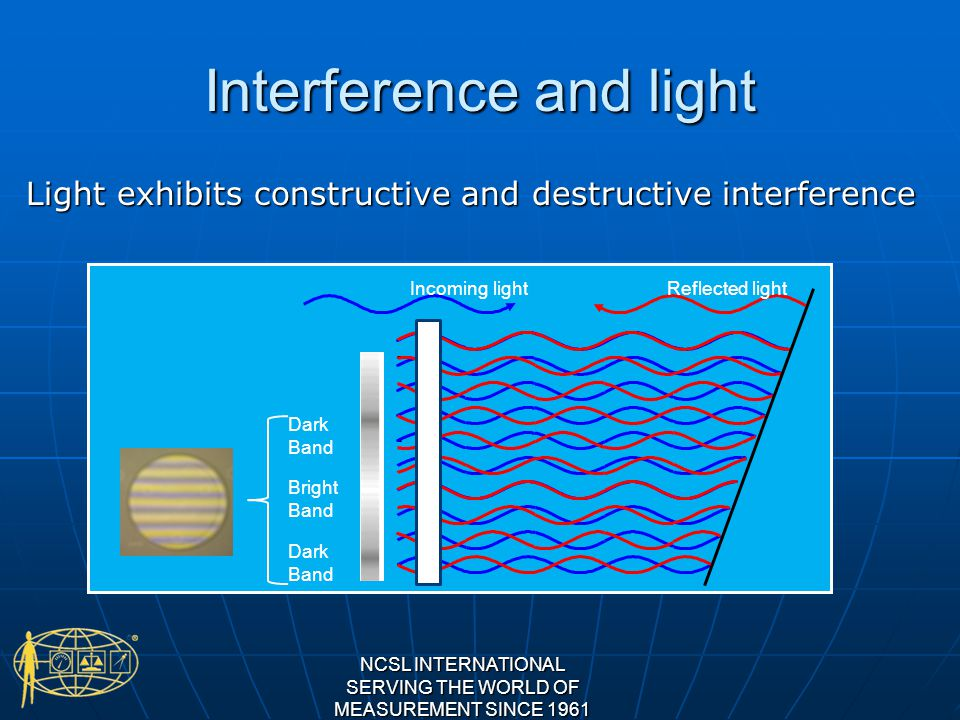 Interference and light Light exhibits constructive and destructive interference NCSL INTERNATIONAL SERVING THE WORLD OF MEASUREMENT SINCE 1961 Incoming lightReflected light Dark Band Bright Band Dark Band