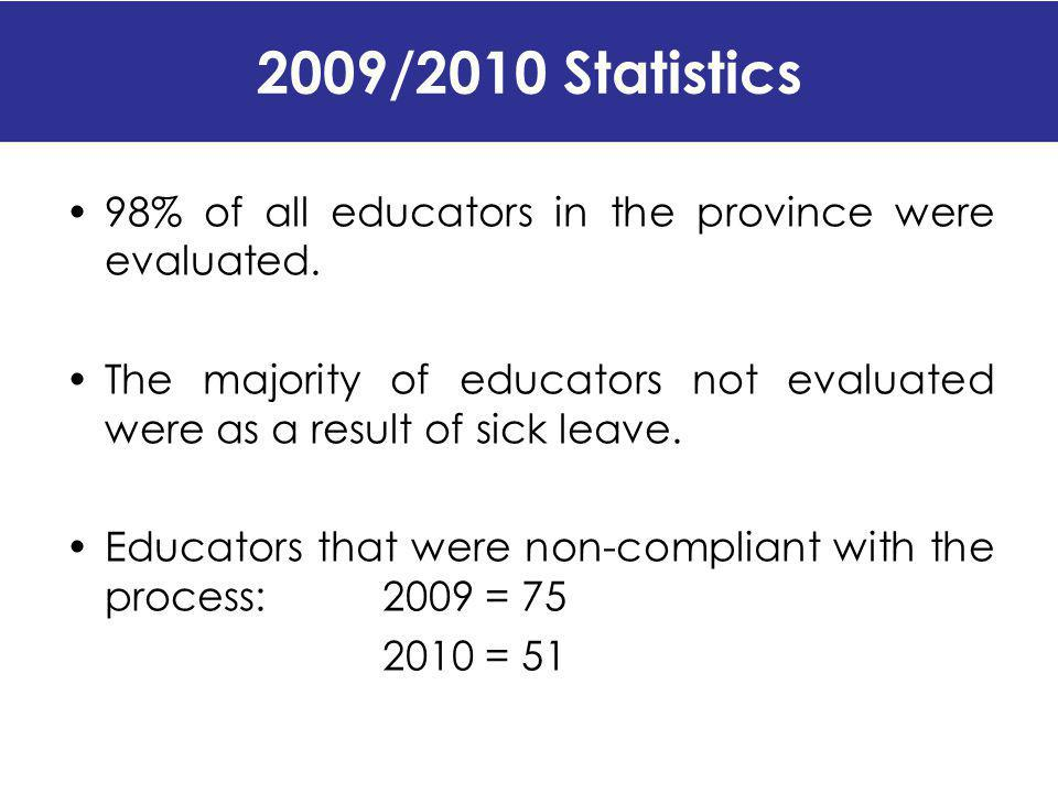 2009/2010 Statistics 98% of all educators in the province were evaluated. The majority of educators not evaluated were as a result of sick leave. Educ