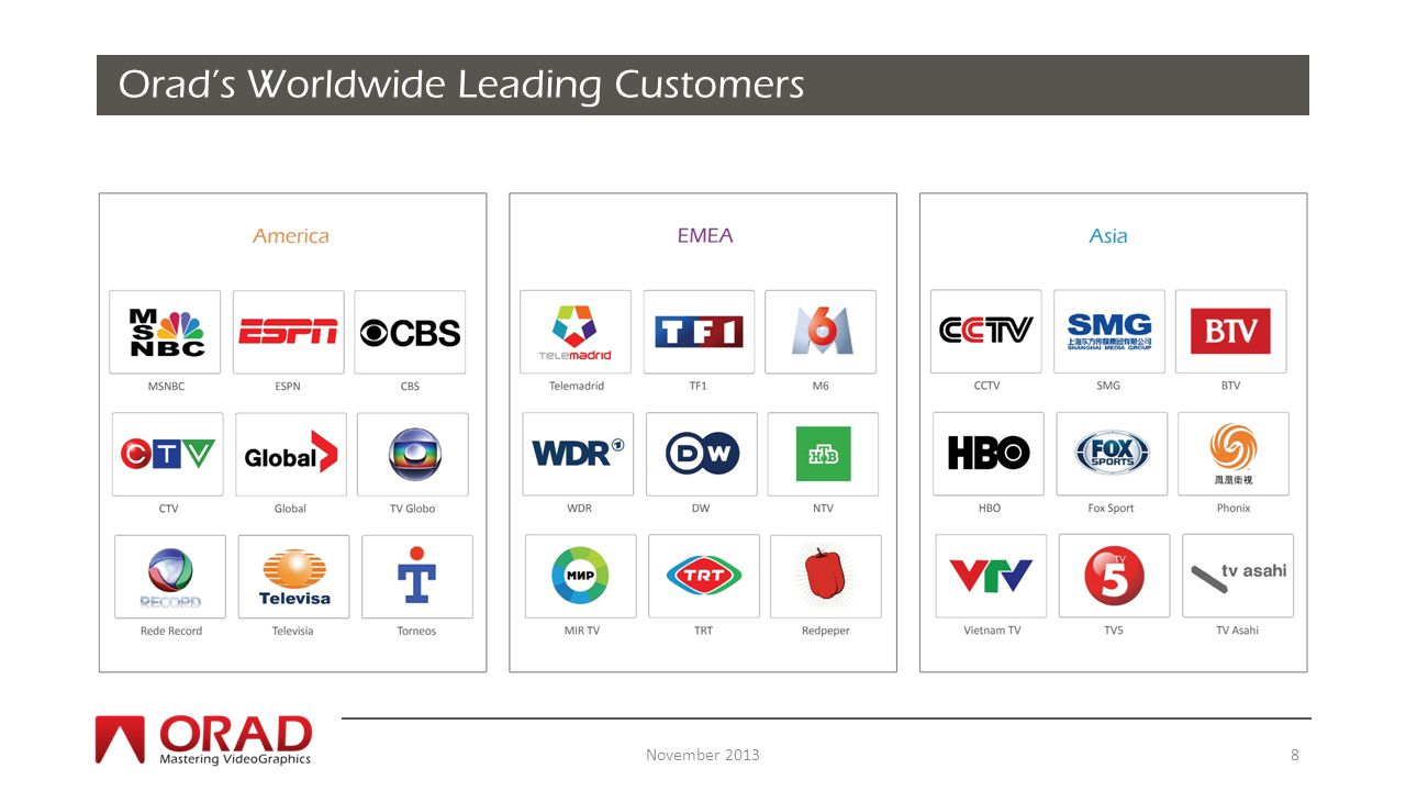November Orads Worldwide Leading Customers