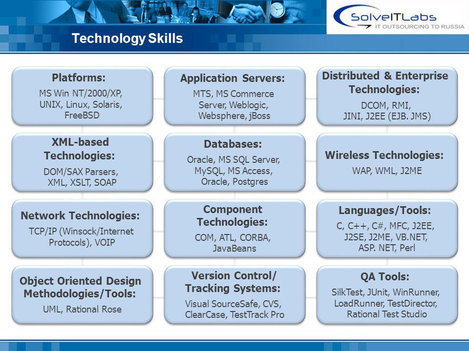 Technology Skills Platforms: MS Win NT/2000/XP, UNIX, Linux, Solaris, FreeBSD Platforms: MS Win NT/2000/XP, UNIX, Linux, Solaris, FreeBSD Application Servers: MTS, MS Commerce Server, Weblogic, Websphere, jBoss Application Servers: MTS, MS Commerce Server, Weblogic, Websphere, jBoss Distributed & Enterprise Technologies: DCOM, RMI, JINI, J2EE (EJB.