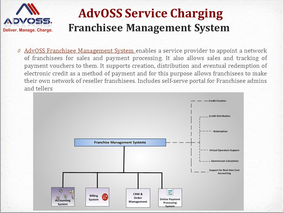 AdvOSS Service Charging Franchisee Management System 0 AdvOSS Franchisee Management System enables a service provider to appoint a network of franchisees for sales and payment processing.