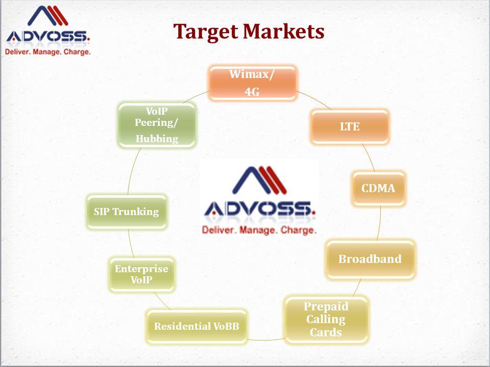 Target Markets Wimax/ 4G LTECDMA Broadband Prepaid Calling Cards Residential VoBB Enterprise VoIP SIP Trunking VoIP Peering/ Hubbing