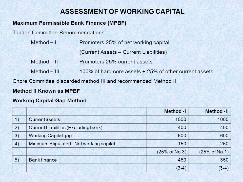 Maximum Permissible Bank Finance (MPBF) Tondon Committee Recommendations Method – I Promoters 25% of net working capital (Current Assets – Current Lia