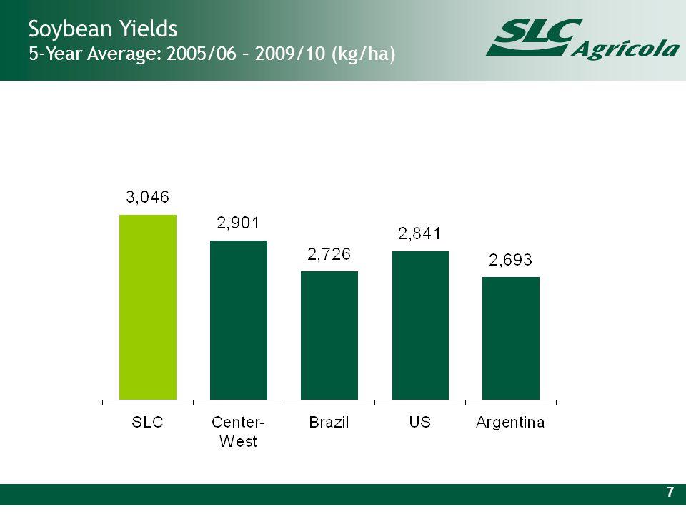 7 Soybean Yields 5-Year Average: 2005/06 – 2009/10 (kg/ha)