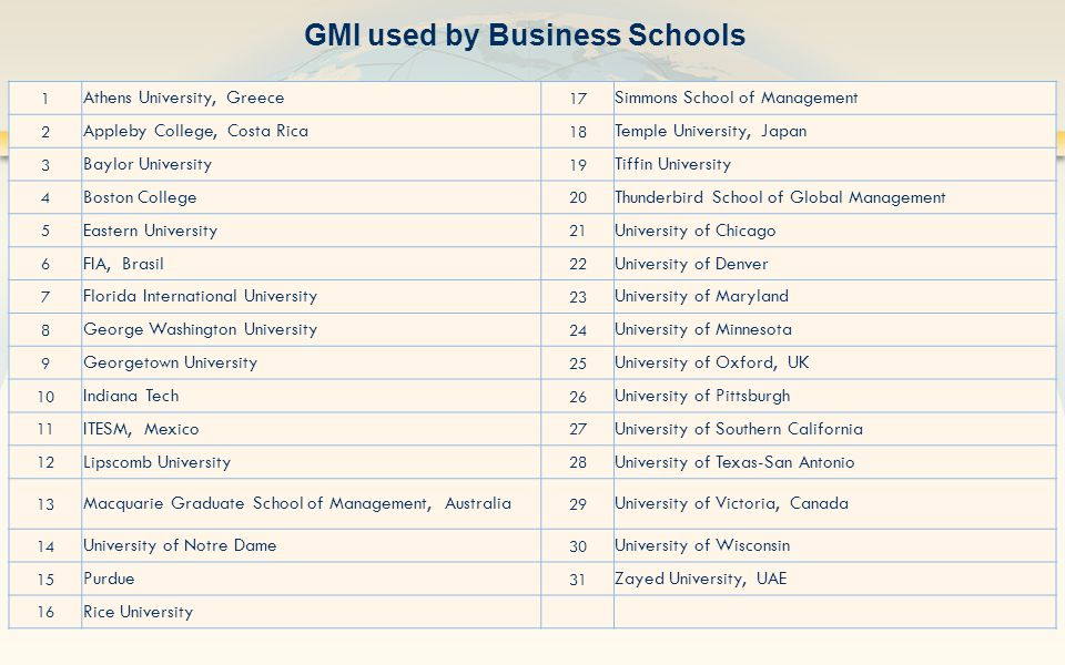 GMI used by Business Schools 1 Athens University, Greece 17 Simmons School of Management 2 Appleby College, Costa Rica 18 Temple University, Japan 3 B