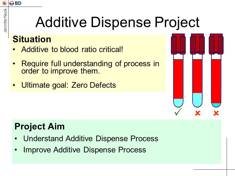 Jennifer Nock Additive Dispense Project Situation Additive to blood ratio critical.