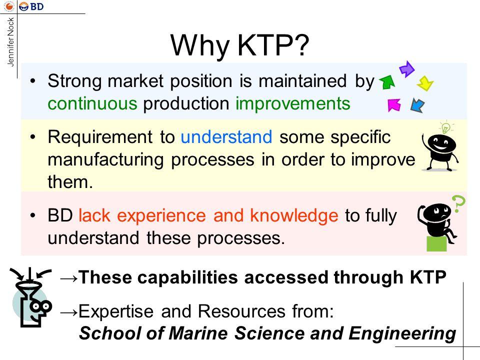 Jennifer Nock Why KTP.