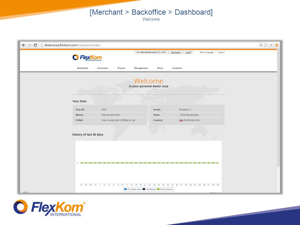 [Merchant > Backoffice > Dashboard] Welcome