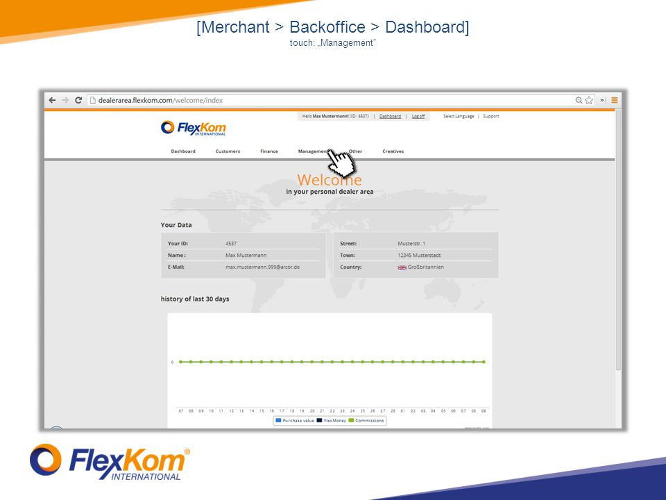 [Merchant > Backoffice > Dashboard] touch: Management