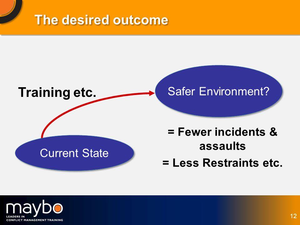 © Maybo Ltd 2006 12 Safer Environment. = Fewer incidents & assaults = Less Restraints etc.