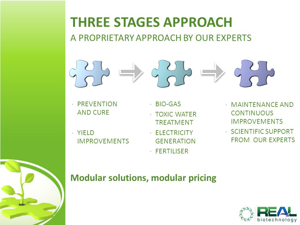 PREVENTION AND CURE YIELD IMPROVEMENTS BIO-GAS TOXIC WATER TREATMENT ELECTRICITY GENERATION FERTILISER MAINTENANCE AND CONTINUOUS IMPROVEMENTS SCIENTIFIC SUPPORT FROM OUR EXPERTS THREE STAGES APPROACH A PROPRIETARY APPROACH BY OUR EXPERTS Modular solutions, modular pricing