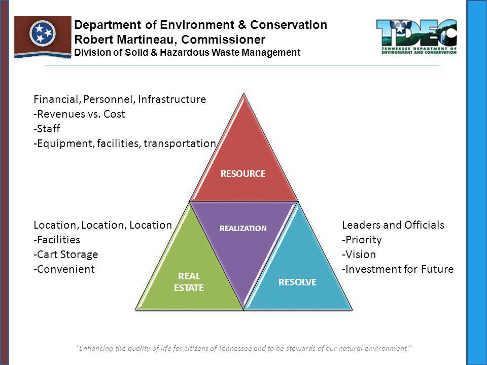 Enhancing the quality of life for citizens of Tennessee and to be stewards of our natural environment Department of Environment & Conservation Robert Martineau, Commissioner Division of Solid & Hazardous Waste Management RESOURCE REAL ESTATE REALIZATION RESOLVE Location, Location, Location -Facilities -Cart Storage -Convenient Financial, Personnel, Infrastructure -Revenues vs.