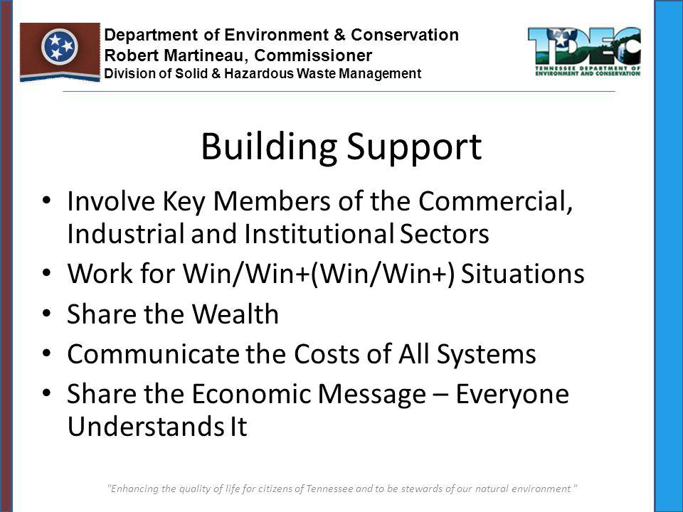 Building Support Involve Key Members of the Commercial, Industrial and Institutional Sectors Work for Win/Win+(Win/Win+) Situations Share the Wealth Communicate the Costs of All Systems Share the Economic Message – Everyone Understands It Department of Environment & Conservation Robert Martineau, Commissioner Division of Solid & Hazardous Waste Management Enhancing the quality of life for citizens of Tennessee and to be stewards of our natural environment