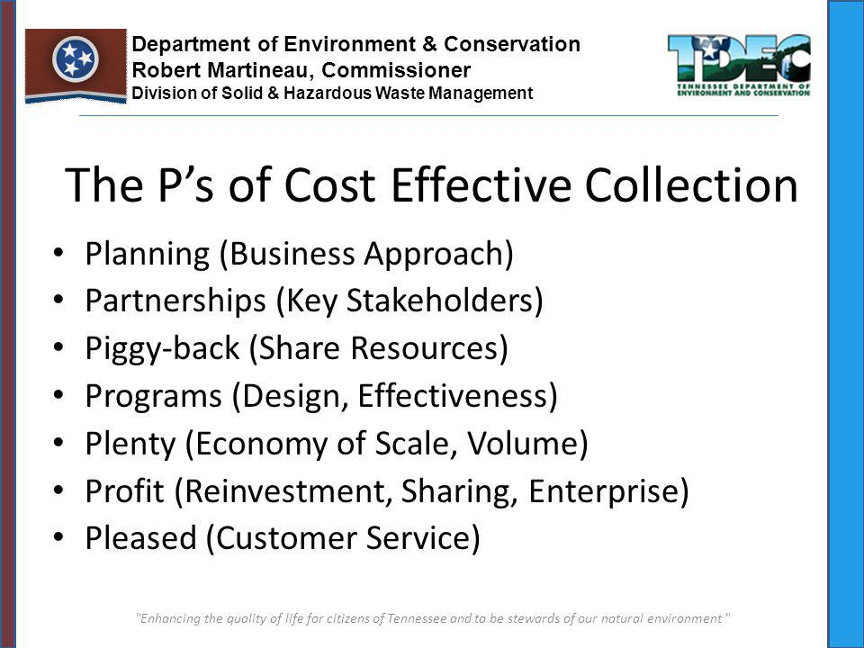 The Ps of Cost Effective Collection Planning (Business Approach) Partnerships (Key Stakeholders) Piggy-back (Share Resources) Programs (Design, Effect