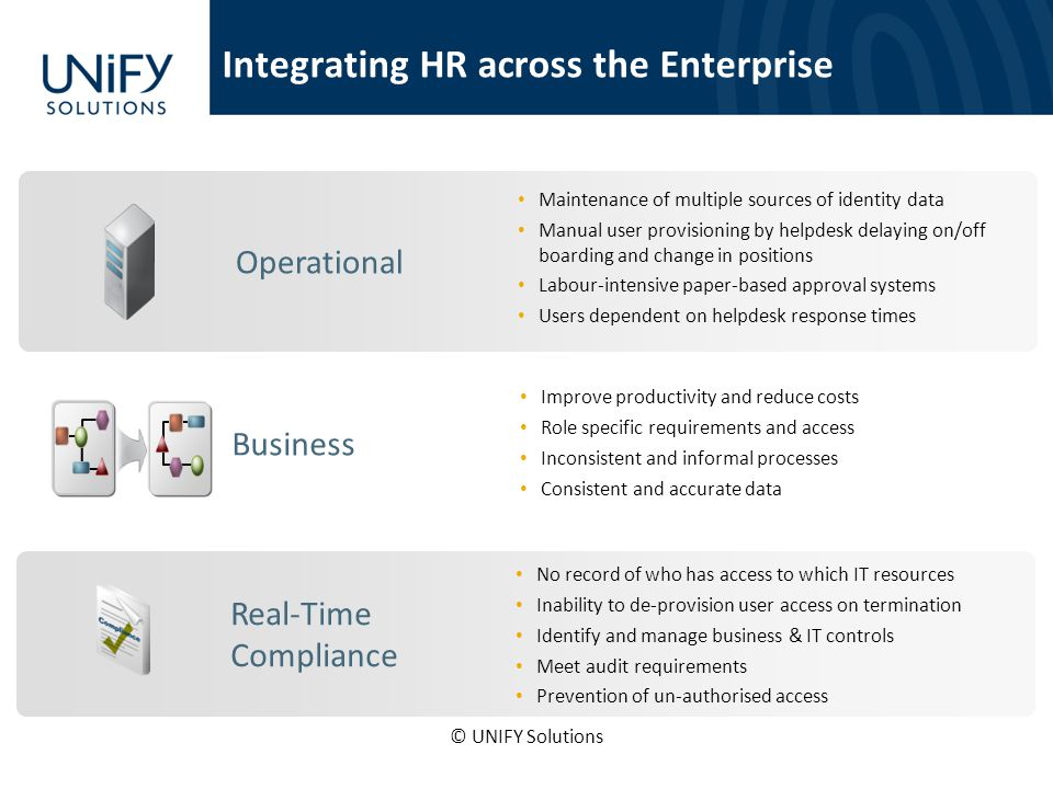 Integrating HR across the Enterprise Improve productivity and reduce costs Role specific requirements and access Inconsistent and informal processes Consistent and accurate data Business Maintenance of multiple sources of identity data Manual user provisioning by helpdesk delaying on/off boarding and change in positions Labour-intensive paper-based approval systems Users dependent on helpdesk response times Operational No record of who has access to which IT resources Inability to de-provision user access on termination Identify and manage business & IT controls Meet audit requirements Prevention of un-authorised access Real-Time Compliance © UNIFY Solutions