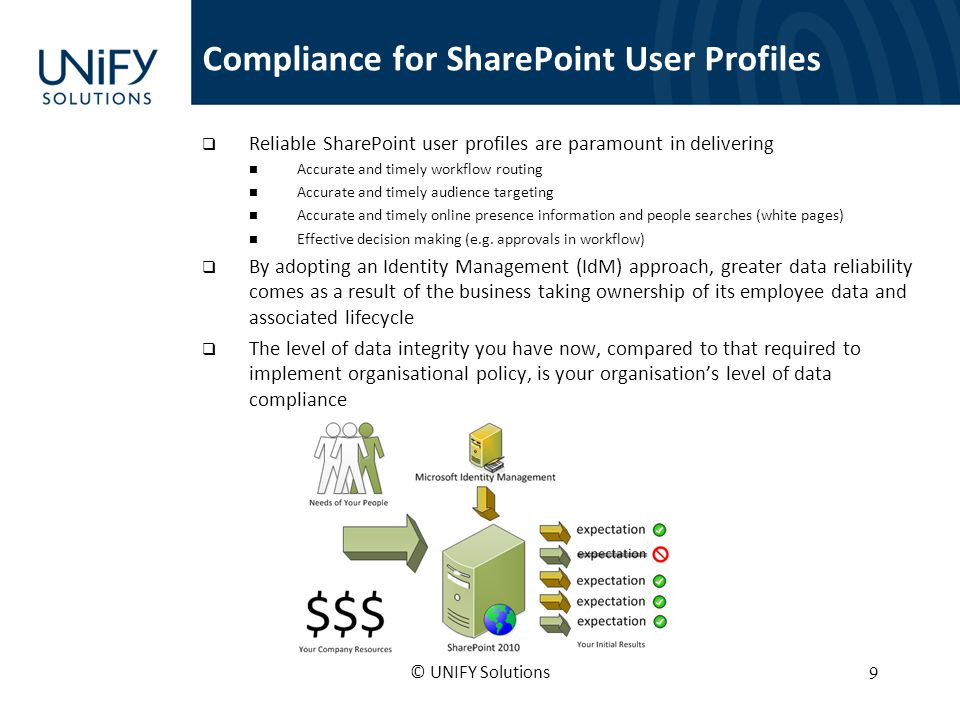 Compliance for SharePoint User Profiles Reliable SharePoint user profiles are paramount in delivering Accurate and timely workflow routing Accurate an