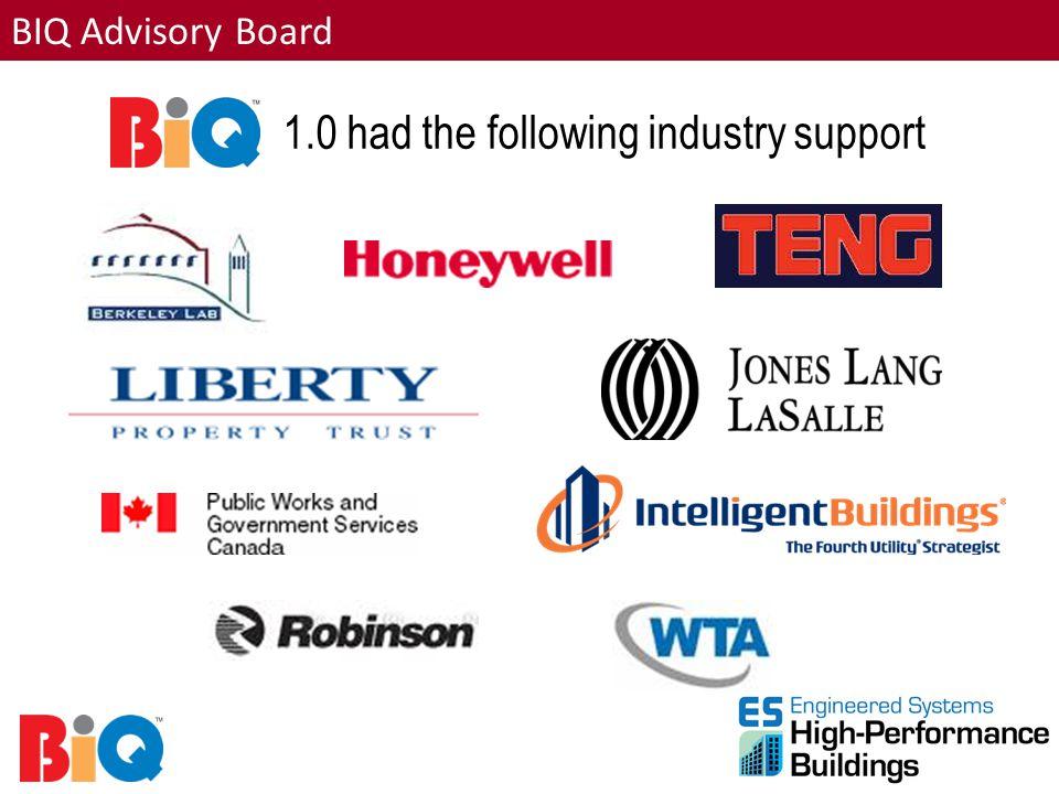 1.0 had the following industry support BIQ Advisory Board