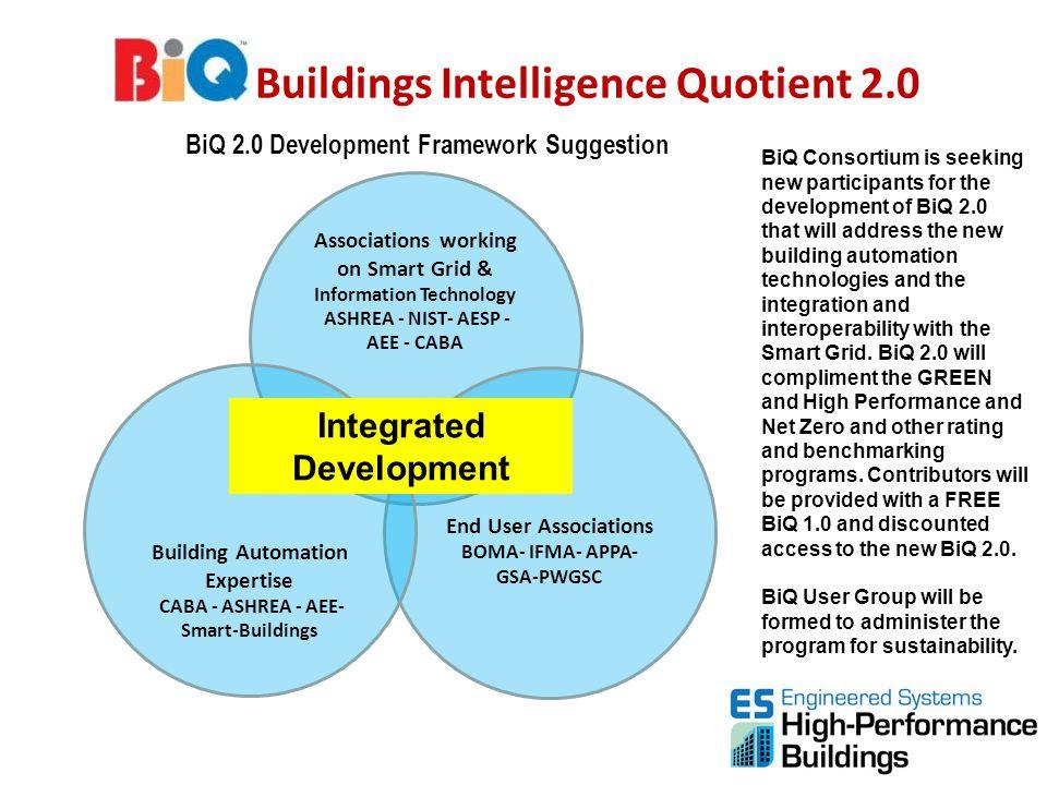 BIQ Buildings Intelligence Quotient 2.0 Associations working on Smart Grid & Information Technology ASHREA - NIST- AESP - AEE - CABA End User Associat
