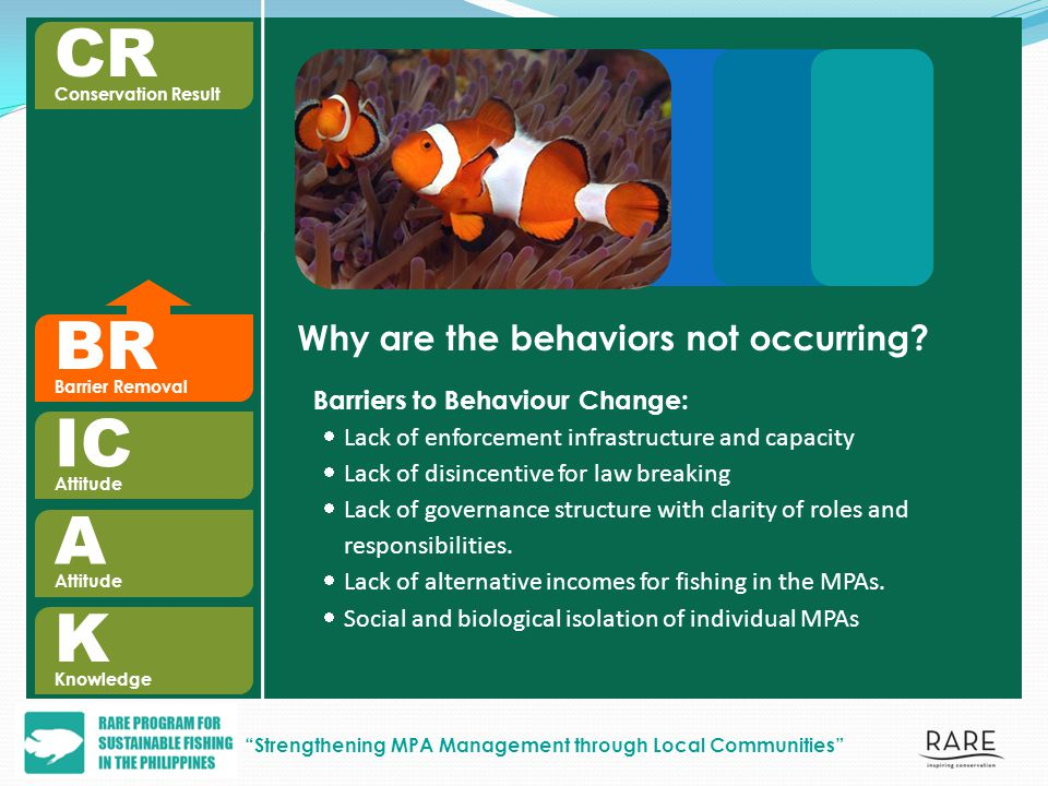 Barrier Removal BR Why are the behaviors not occurring.