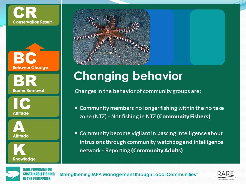 BC Behavior Change Changing behavior Changes in the behavior of community groups are: Community members no longer fishing within the no take zone (NTZ) - Not fishing in NTZ (Community Fishers) Community become vigilant in passing intelligence about intrusions through community watchdog and intelligence network - Reporting (Community Adults) BR Barrier Removal IC Attitude A K Knowledge CR Conservation Result Strengthening MPA Management through Local Communities