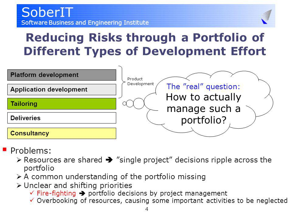 SoberIT Software Business and Engineering Institute 4 Reducing Risks through a Portfolio of Different Types of Development Effort Application development Platform development Tailoring Deliveries Consultancy The real question: How to actually manage such a portfolio.