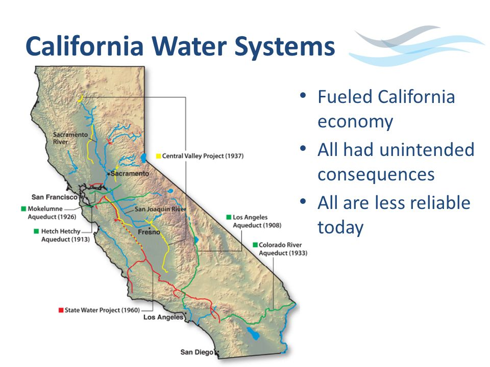 Fueled California economy All had unintended consequences All are less reliable today California Water Systems