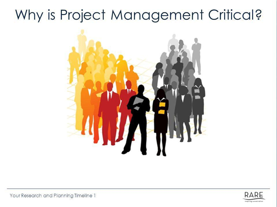 Your Research and Planning Timeline 1 PROJECT MANAGEMENT PROJECT MANAGEMENT is to plan, organize and manage resources to bring about the successful completion of specific project goals, outcomes and outputs.