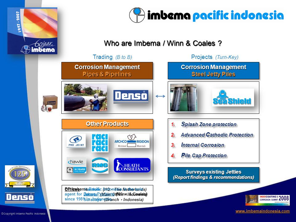 www.imbemaindonesia.com © Copyright Imbema Pacific Indonesia Who are Imbema / Winn & Coales .