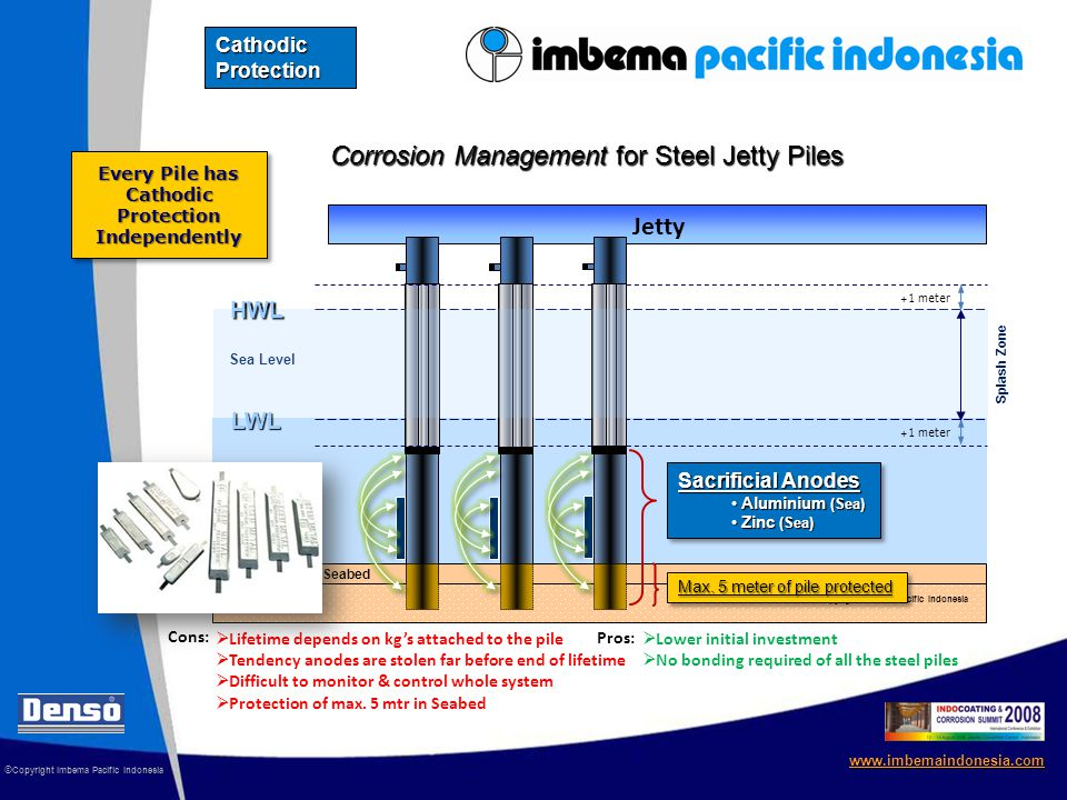 Sea Level HWL Seabed LWL Corrosion Management for Steel Jetty Piles © Copyright Imbema Pacific Indonesia www.imbemaindonesia.com Cathodic Protection + 1 meter Sacrificial Anodes Aluminium (Sea) Aluminium (Sea) Zinc (Sea) Zinc (Sea) Sacrificial Anodes Aluminium (Sea) Aluminium (Sea) Zinc (Sea) Zinc (Sea) Every Pile has Cathodic Protection Independently Lifetime depends on kgs attached to the pile Tendency anodes are stolen far before end of lifetime Difficult to monitor & control whole system Protection of max.