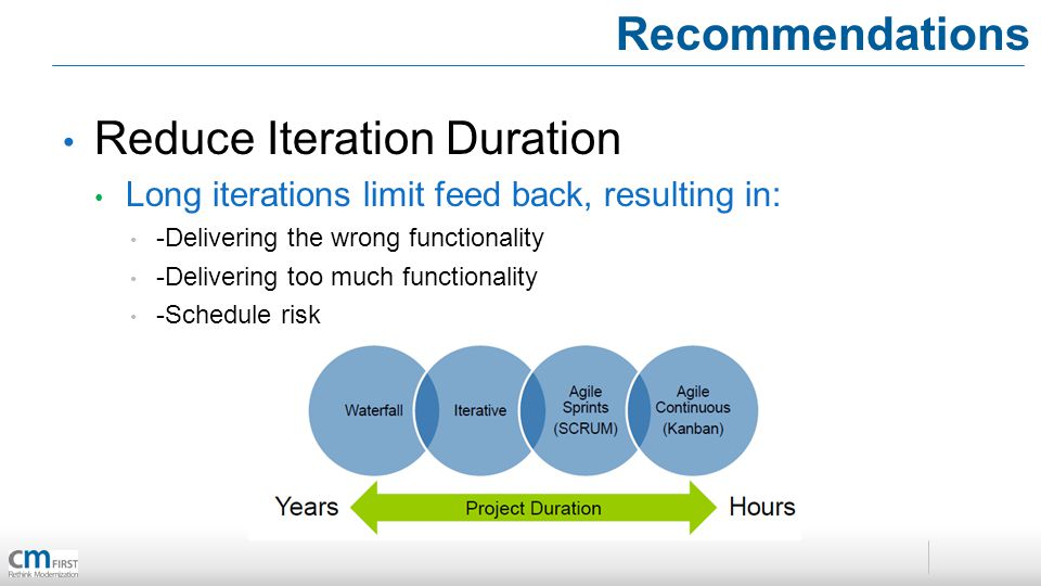Recommendations Reduce Iteration Duration Long iterations limit feed back, resulting in: -Delivering the wrong functionality -Delivering too much func