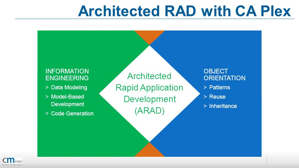 INFORMATION ENGINEERING >Data Modeling >Model-Based Development >Code Generation Architected Rapid Application Development (ARAD) OBJECT ORIENTATION >