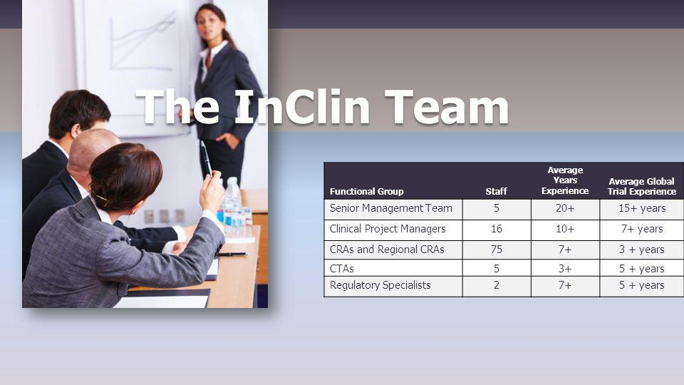 Functional GroupStaff Average Years Experience Average Global Trial Experience Senior Management Team520+15+ years Clinical Project Managers1610+7+ years CRAs and Regional CRAs757+3 + years CTAs53+5 + years Regulatory Specialists27+5 + years The InClin Team