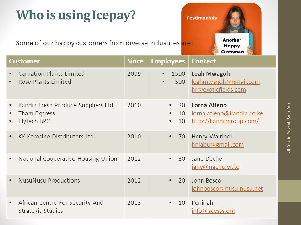 Who is using Icepay.