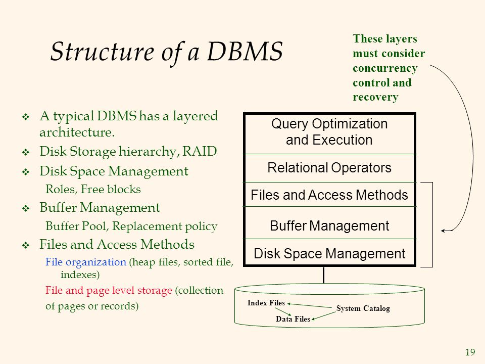 19 Structure of a DBMS A typical DBMS has a layered architecture. Disk Storage hierarchy, RAID Disk Space Management Roles, Free blocks Buffer Managem
