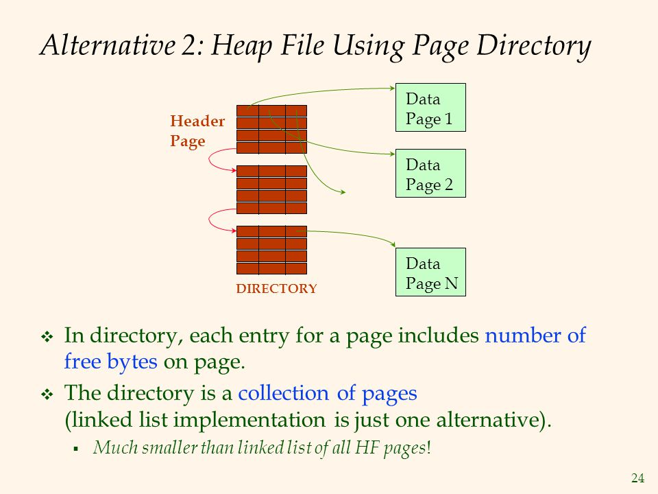 24 Alternative 2: Heap File Using Page Directory In directory, each entry for a page includes number of free bytes on page. The directory is a collect