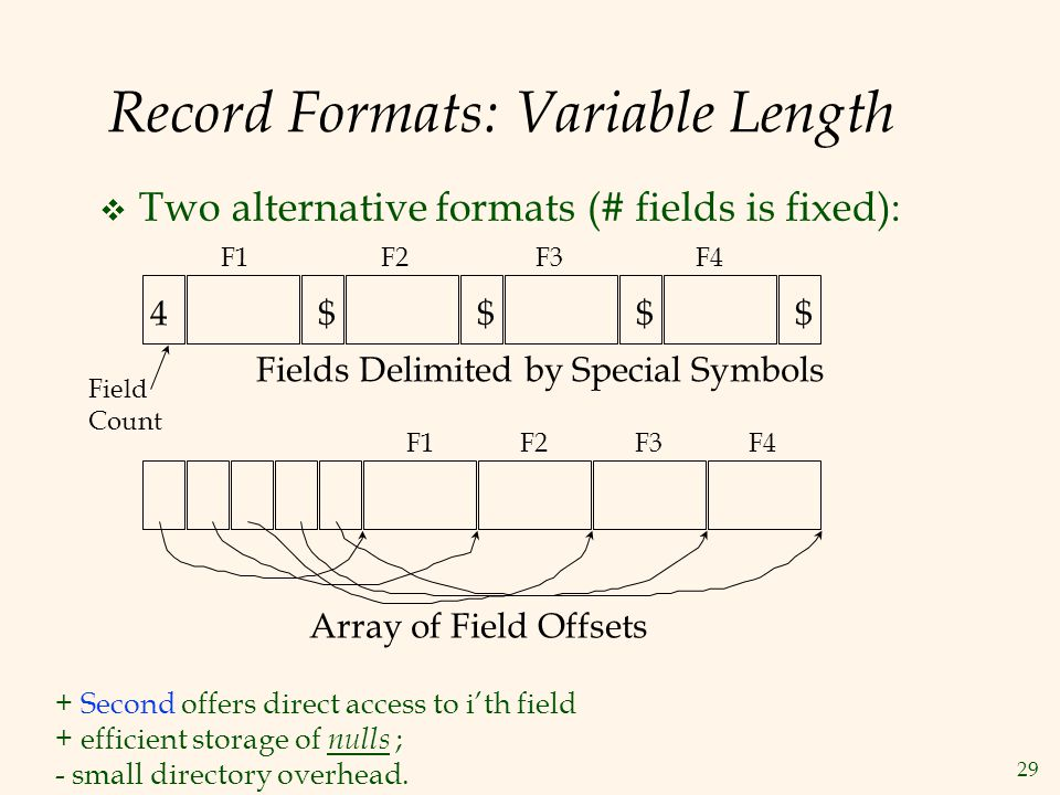29 Record Formats: Variable Length Two alternative formats (# fields is fixed): + Second offers direct access to ith field + efficient storage of null