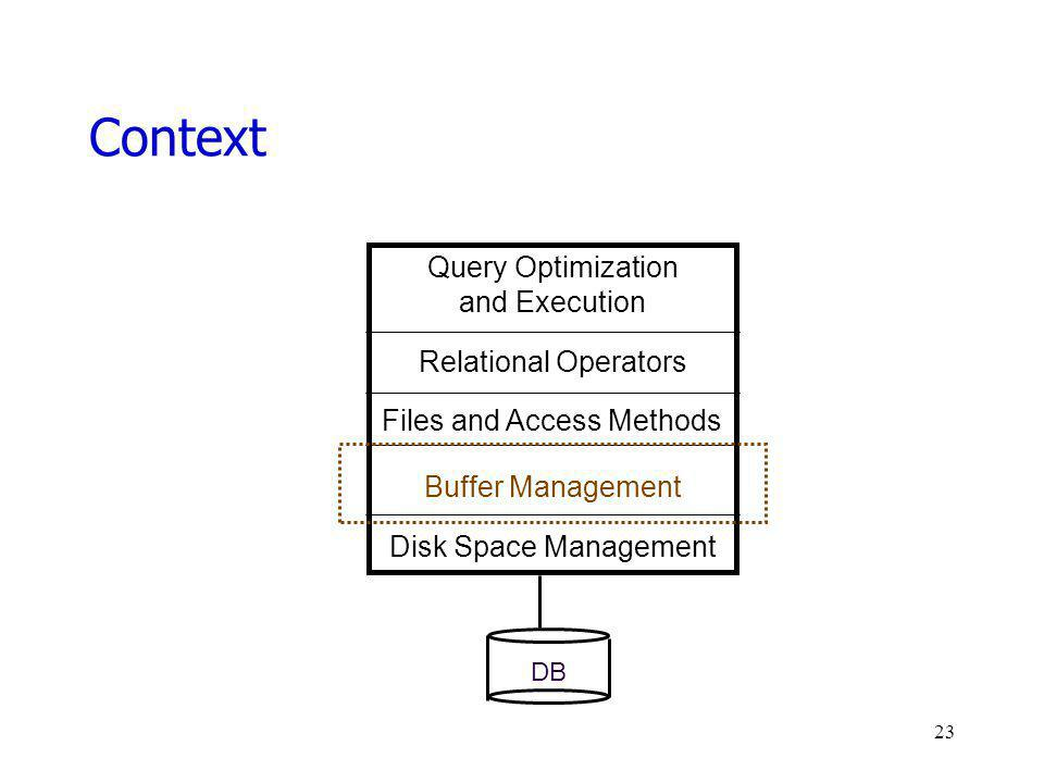 Context Query Optimization and Execution Relational Operators Files and Access Methods Buffer Management Disk Space Management DB 23