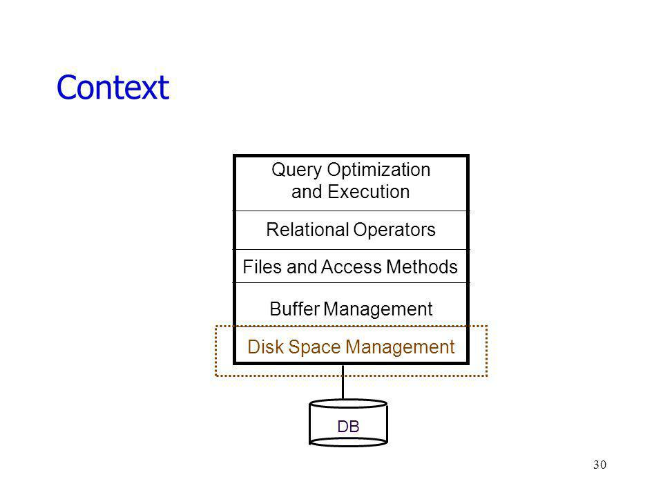 Context Query Optimization and Execution Relational Operators Files and Access Methods Buffer Management Disk Space Management DB 30