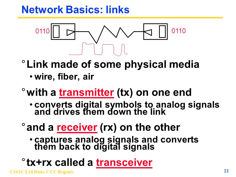 CS61C L16 Disks © UC Regents 22 Network Basics: links °Link made of some physical media wire, fiber, air °with a transmitter (tx) on one end converts digital symbols to analog signals and drives them down the link °and a receiver (rx) on the other captures analog signals and converts them back to digital signals °tx+rx called a transceiver 0110