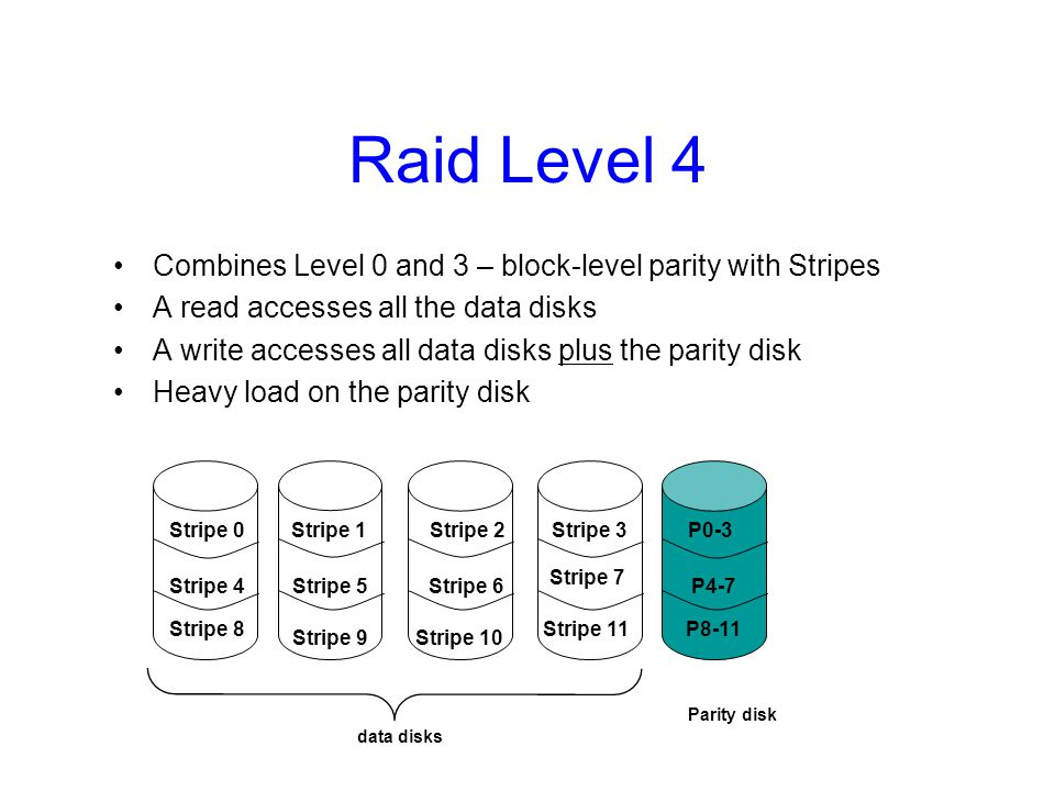 Raid Level 5 Block Interleaved Distributed Parity Like parity scheme, but distribute the parity info over all disks (as well as data over all disks) Better read performance, large write performance –Reads can outperform SLEDs and RAID-0 data and parity disks Stripe 0Stripe 3Stripe 1Stripe 2P0-3 Stripe 4 Stripe 8 P8-11 Stripe 10 P4-7Stripe 6 Stripe 5 Stripe 9 Stripe 7 Stripe 11