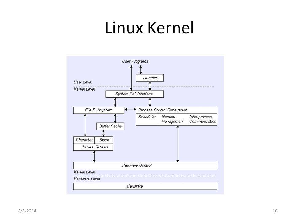 6/3/201416 Linux Kernel