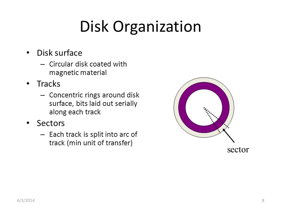6/3/20148 Disk Organization Disk surface – Circular disk coated with magnetic material Tracks – Concentric rings around disk surface, bits laid out se