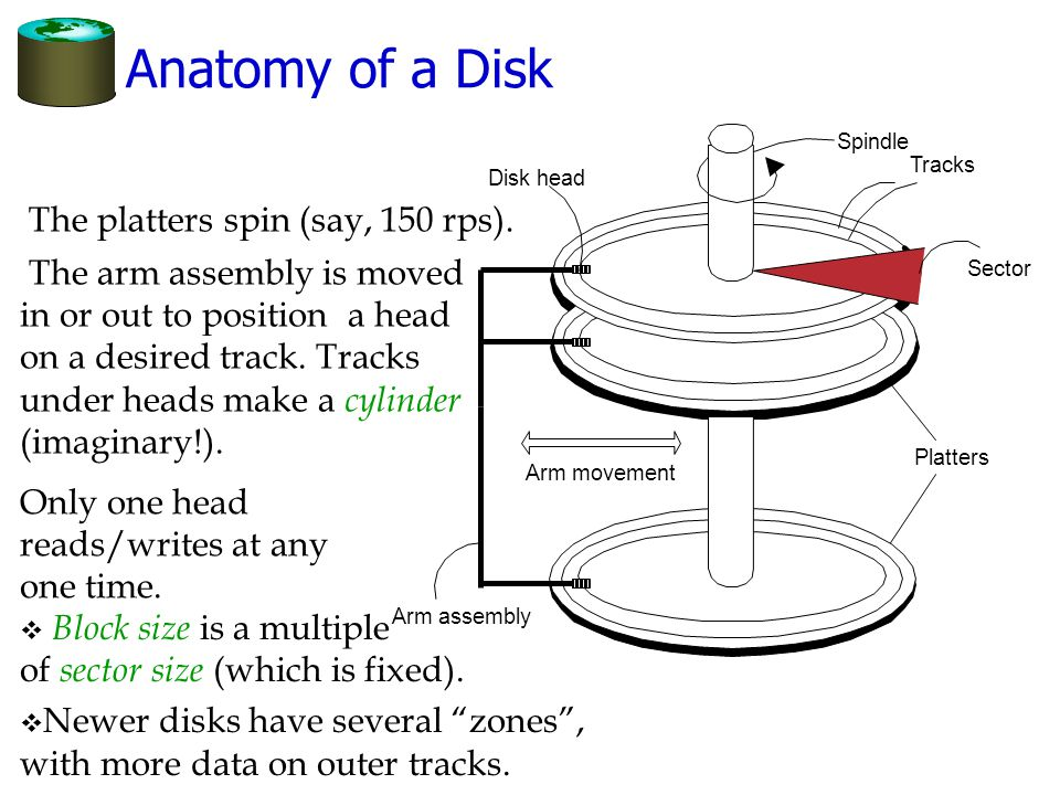 Anatomy of a Disk Platters The platters spin (say, 150 rps).
