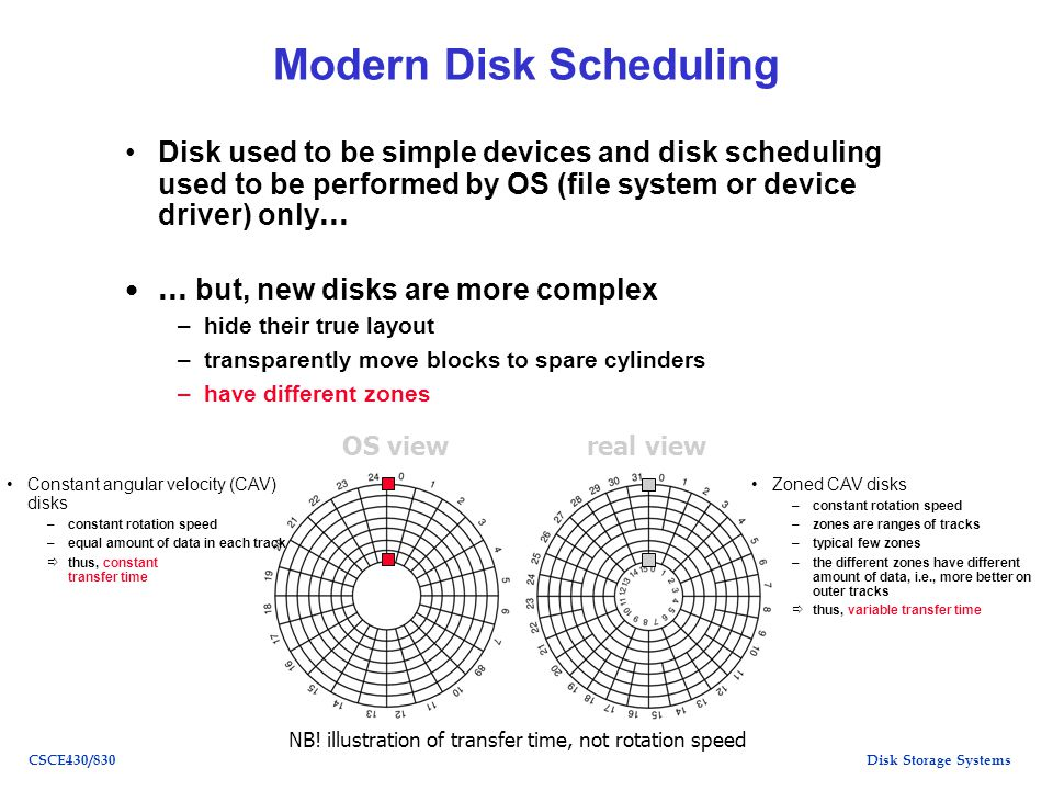 Disk Storage SystemsCSCE430/830 Modern Disk Scheduling Disk used to be simple devices and disk scheduling used to be performed by OS (file system or device driver) only … … but, new disks are more complex –hide their true layout –transparently move blocks to spare cylinders –have different zones OS viewreal view NB.