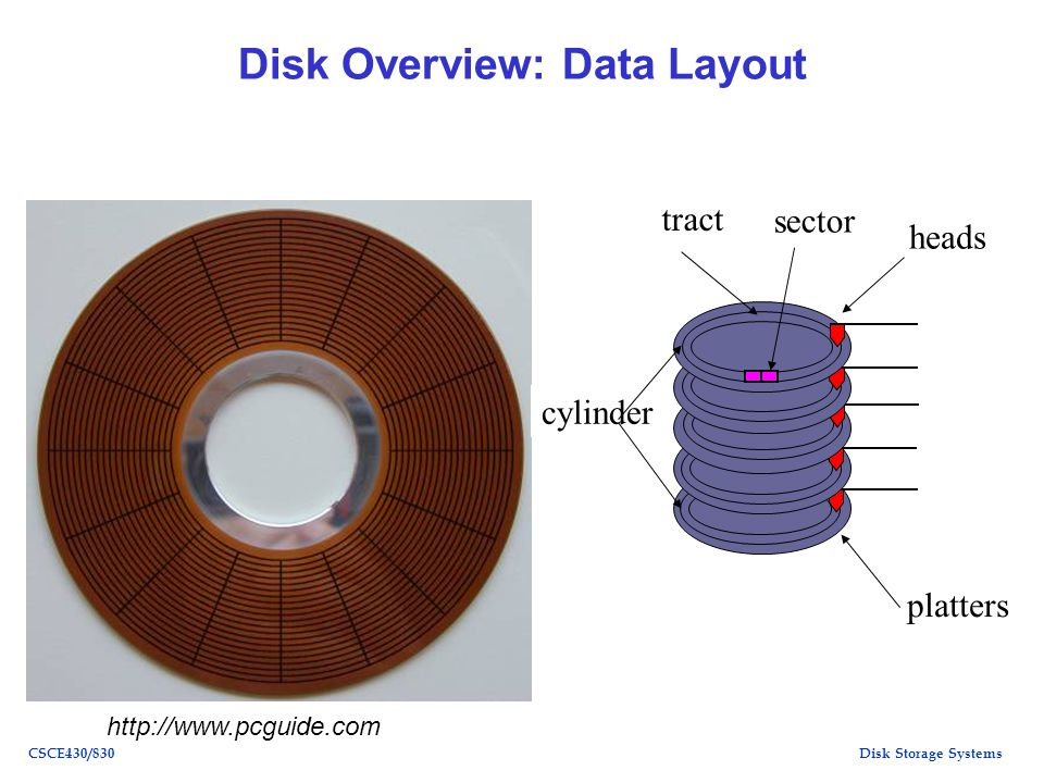 Disk Storage SystemsCSCE430/830 Disk Overview: Data Layout tract cylinder sector heads platters http://www.pcguide.com