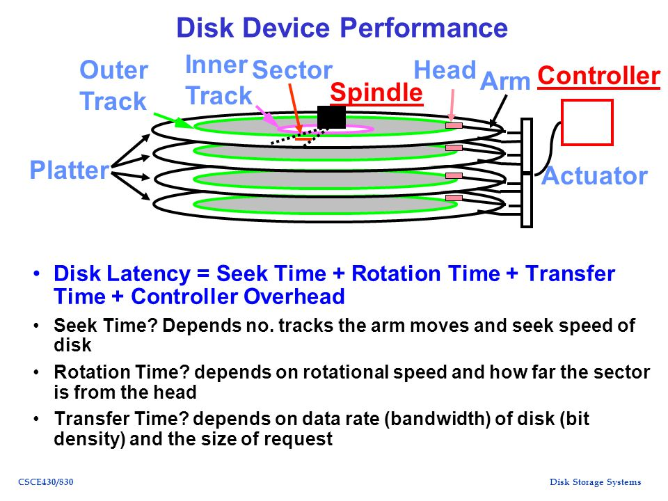 Disk Storage SystemsCSCE430/830 Disk Time Example Disk parameters: –Transfer size is 8K bytes –Advertised average seek time is 12 ms –Disk spins at 7200 RPM –Transfer rate is 4 MB/sec Controller overhead is 2 ms Assume that disk is idle so no queuing delay What is average disk access time for a sector?